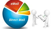 Market Research – Mailing Facts