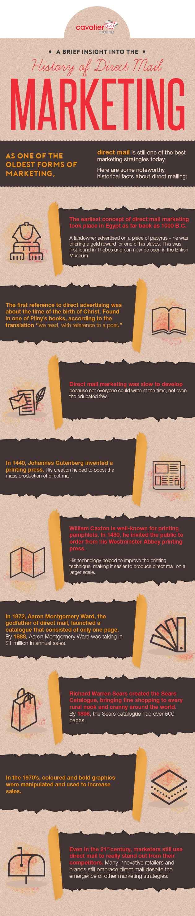 Cavalier Mailing-A Brief Insight into the History of Direct Mail Marketing